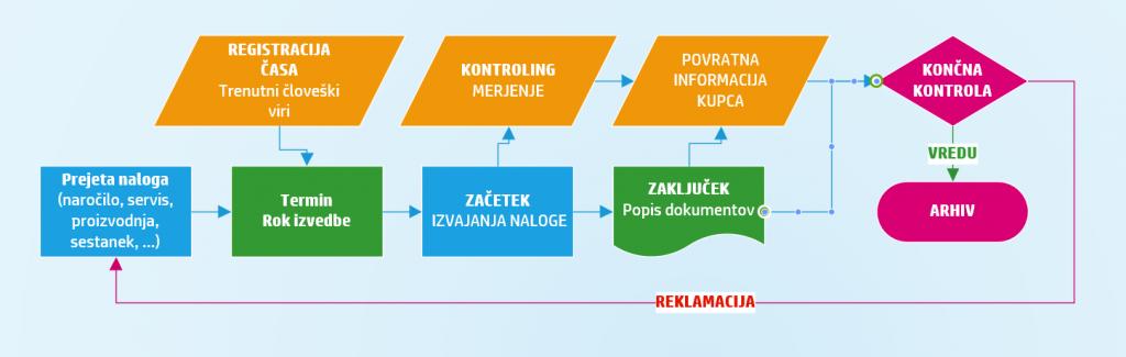 planer-diagram3